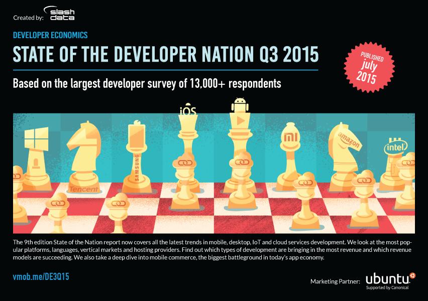 Developer Economics: The State of the Developer Nation Q3 2015