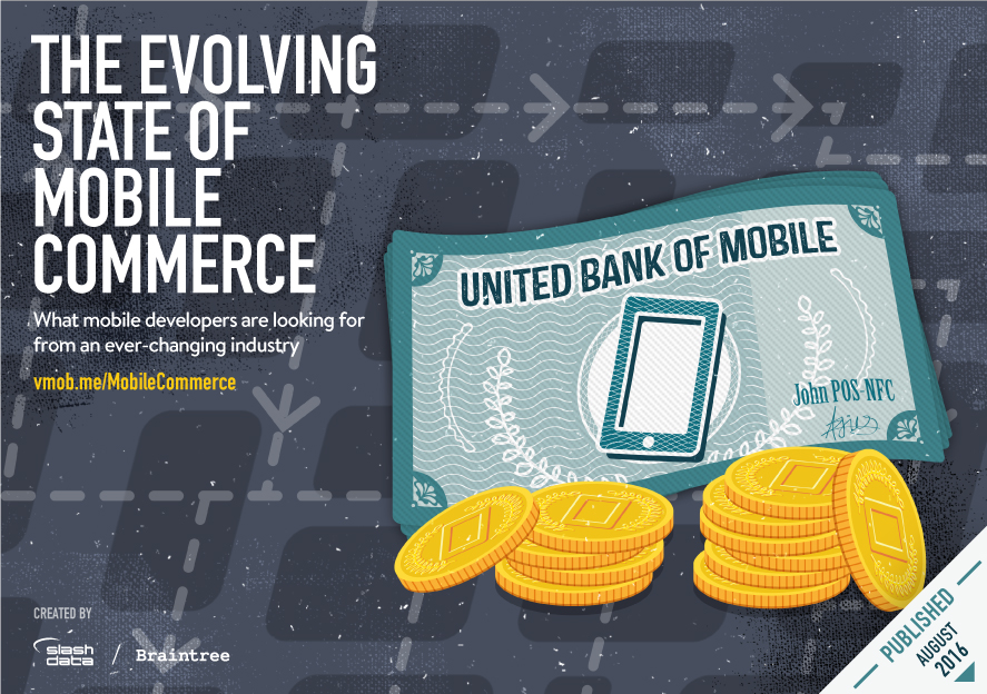 The evolving state of Mobile Commerce