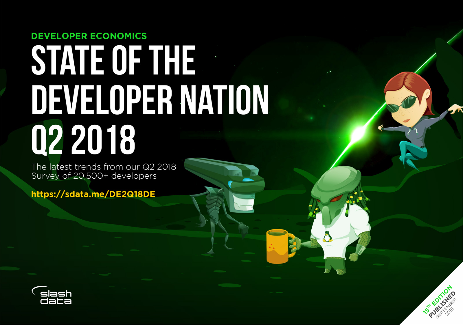 Developer Economics: State of the Developer Nation 15th Edition