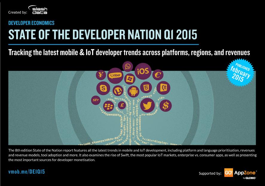 Developer Economics: The State of the Developer Nation Q1 2015